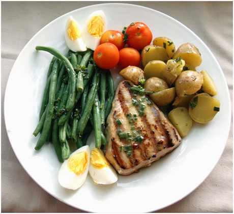 похудеть на правильном питании меню