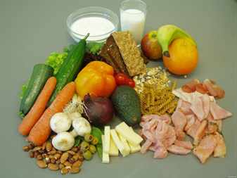 диета правильного питания для похудения