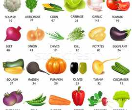 2134782_stock-photo-set-vegetable-with-calories-on-white