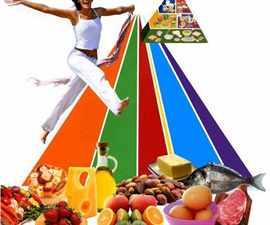 Какую-еду-необходимо-употреблять-для-ускорения-обмена-веществ
