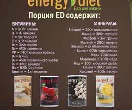 energy-diet_4