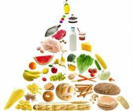 glikemicheskij-indeks-i-kalorijnost-produktov_1_1