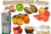 monrealskaya-dieta