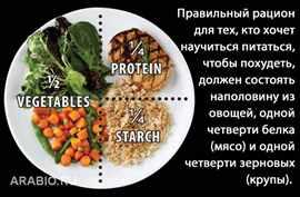 pitatsya_pohudet
