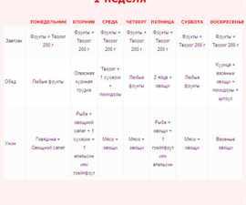 tvorozhnaya-dieta-maggi-1-600x600