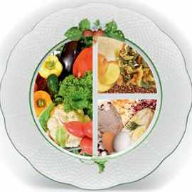 Любимая-диета-на-7-дней