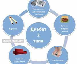 diabet_2_tipa1