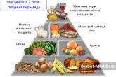 dieta_diabet_2_tipa