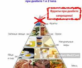 dieta_diabet_piramida