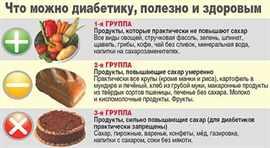 dieta_na_den_dlya_diabetika