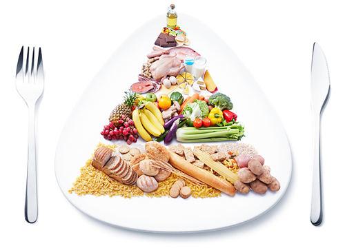 Здоровое питание что это такое меню из полезной и правильной пищи